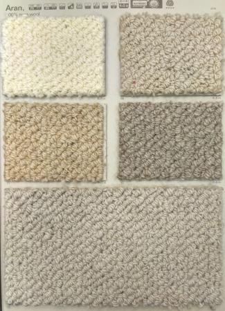 Виды напольного покрытия - и их основные характеристики